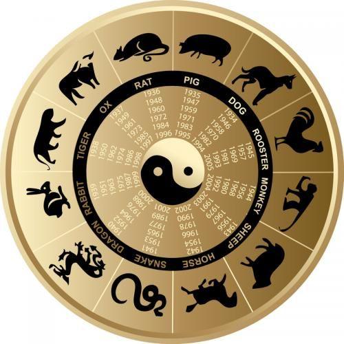 astrologi kör